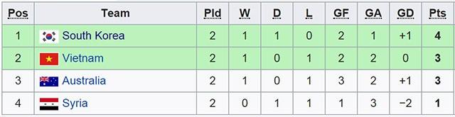 U23 Syria gặp rắc rối lớn trước trận quyết đấu với U23 Việt Nam