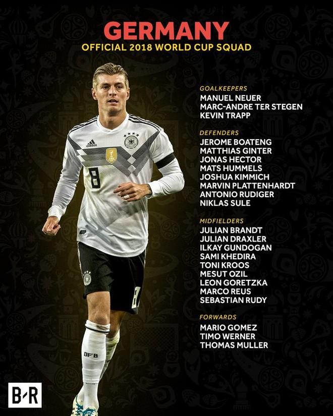 Toàn bộ 23 tuyển thủ Đức dự World Cup 2018