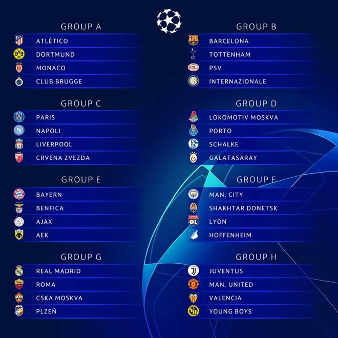 Ứng viên vô địch C1: Bán Ronaldo, Real Madrid chỉ còn xếp thứ 5