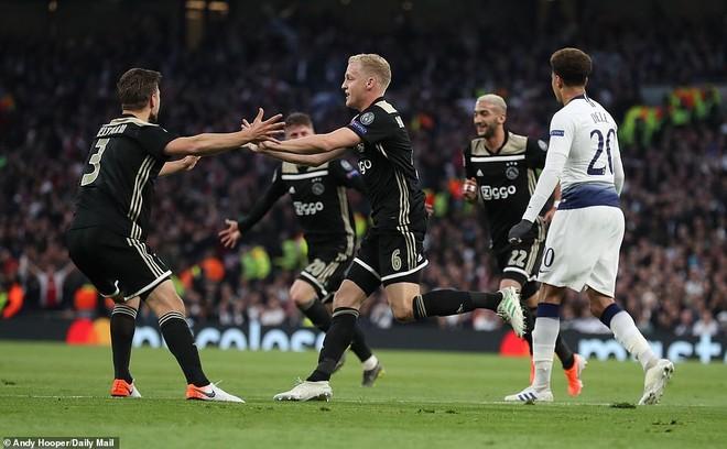 Ajax đang càng chơi càng hay ở đấu trường số 1 châu Âu