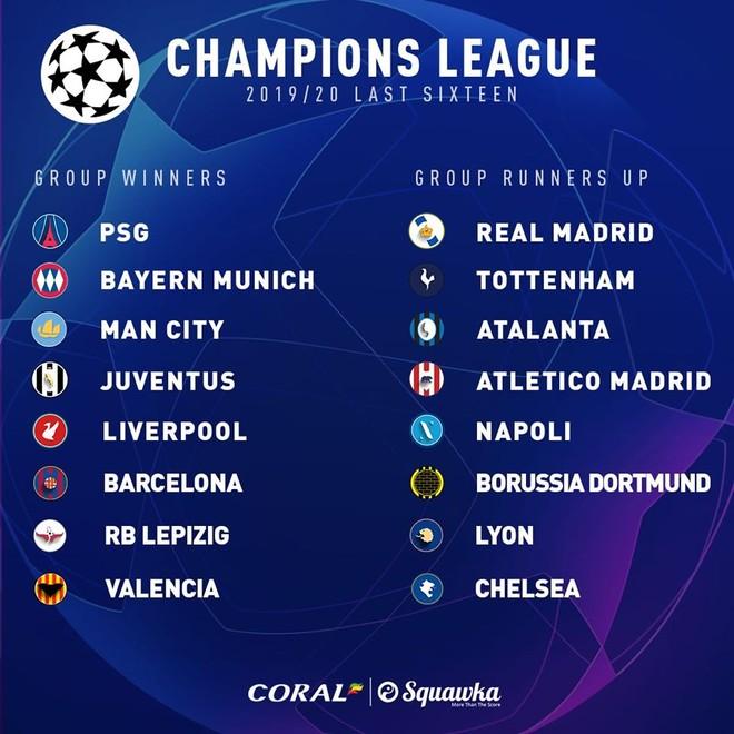 16 CLB hay nhất Champions League mùa này