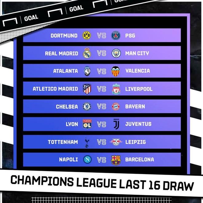 8 cặp đấu ở vòng 16 đội Champions League mùa này