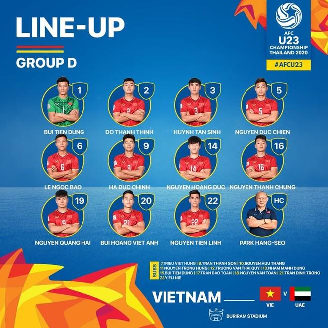 Đội hình xuất phát của U23 Việt Nam khi gặp U23 UAE