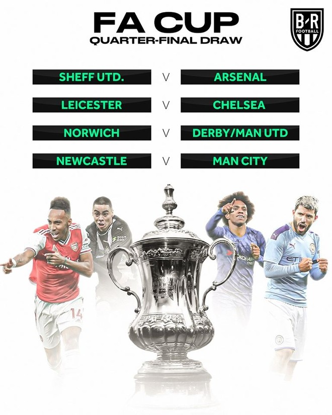 4 cặp đấu của tứ kết FA Cup năm nay