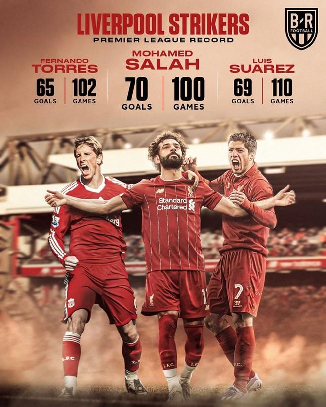 Thành tích ghi bàn của Salah ăn đứt hai đàn anh ở Liverpool