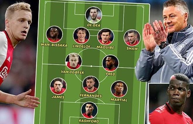 Vị trí của Van de Beek nếu thi đấu cho M.U
