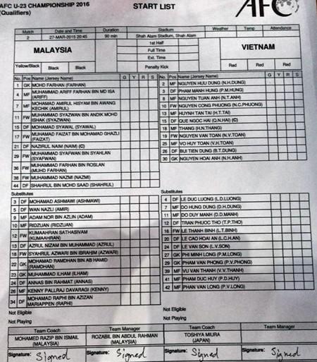 U23 Việt Nam 2 - 1 U23 Malaysia: Ngược dòng chiến thắng đầy thuyết phục ảnh 3
