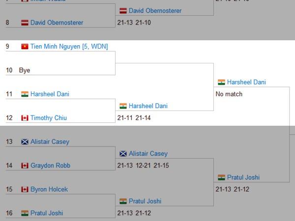 Tiến Minh bỏ cuộc, Vũ Thị Trang bị loại ngay vòng 1 giải Canada mở rộng ảnh 1