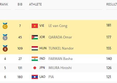 Lê Văn Công đoạt HCV Paralympic lịch sử cho Việt Nam ảnh 7