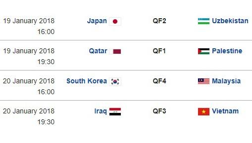 Lịch thi đấu tứ kết VCK U23 châu Á 2018