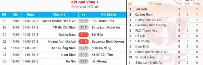 Lịch thi đấu, bảng xếp hạng tạm thời vòng 1 V-League 2018