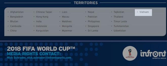 Infront Sports & Media điền tên Việt Nam trong danh sách 26 quốc gia/đối tác đã mua thành công bản quyền World Cup 2018