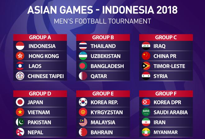 Kết quả bốc thăm bóng đá nam ASIAD ngày 5-7 có thể phải hủy sau khi phía UAE và Palestine khiếu nại