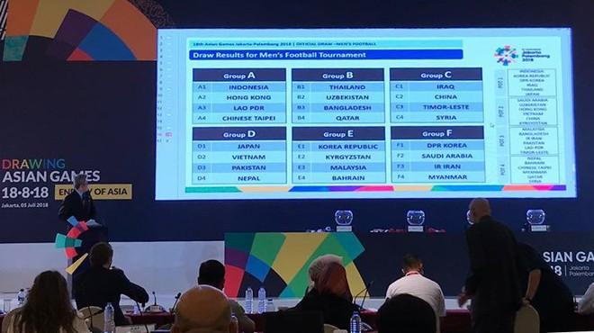 Olympic Việt Nam có thể rơi vào bảng 5 đội và kế hoạch chuẩn bị cho ASIAD sẽ đảo lộn