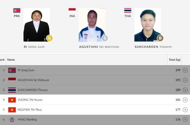 Xếp hạng thành tích nội dung 48kg cử tạ nữ ASIAD 2018