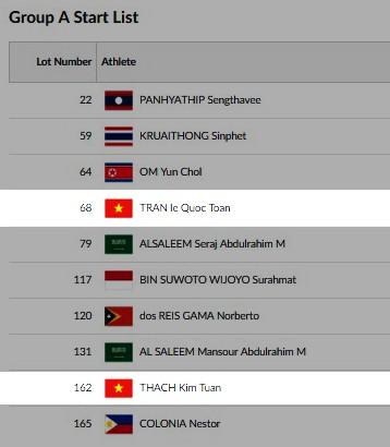 Kim Tuấn và Quốc Toàn sẽ so tài cùng 8 đối thủ khác tại nội dung 56kg nam