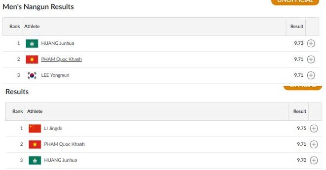 Quốc Khánh đạt cùng 9,71 điểm ở 2 bài thi nam đao và nam côn, đoạt HCB chung cuộc