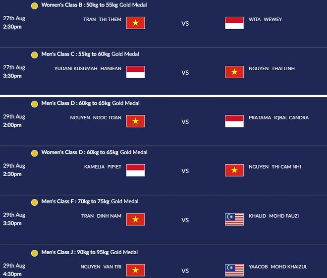 6 võ sỹ Việt Nam tranh HCV với Malaysia và chủ nhà Indonesia
