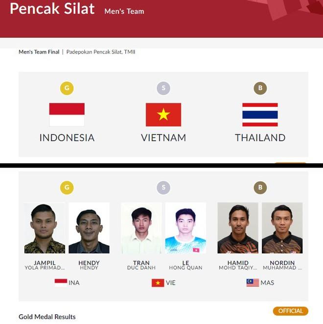 Pencak silat Việt Nam giành 2 HCB tại nội dung đồng đội nam (ảnh trên) và đôi nam