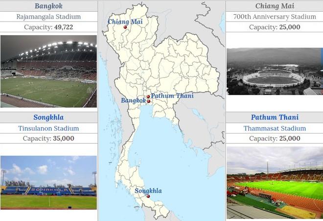 2 trong 4 sân mà chủ nhà Thái Lan dự kiến tổ chức thi đấu không đạt chuẩn