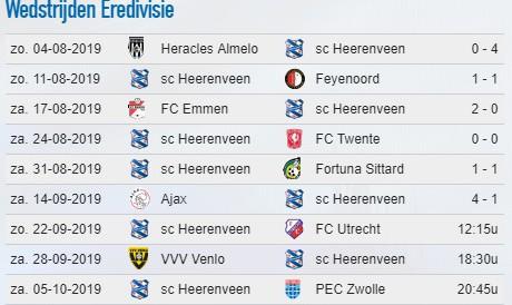 Heerenveen vừa trải qua chuỗi 5 trận không thắng
