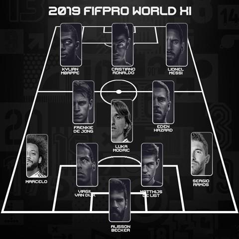 Messi bất ngờ thắng giải FIFA The Best 2019