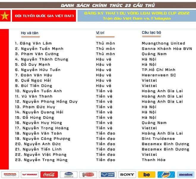 Danh sách chính thức ĐT Việt Nam ở trận gặp Malaysia