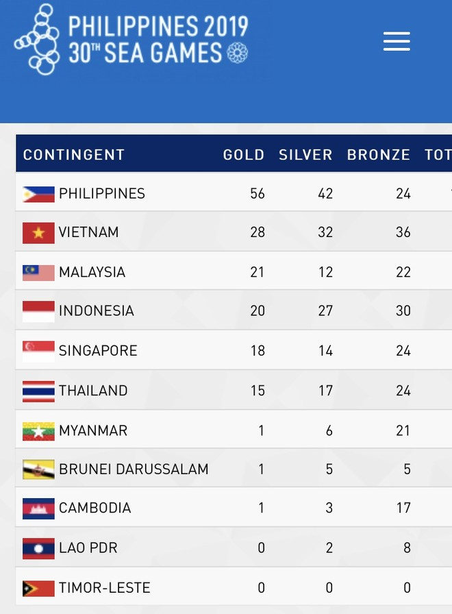 """Lần đầu có """"chung kết toàn Việt Nam"""" ở quần vợt SEA Games 30"""