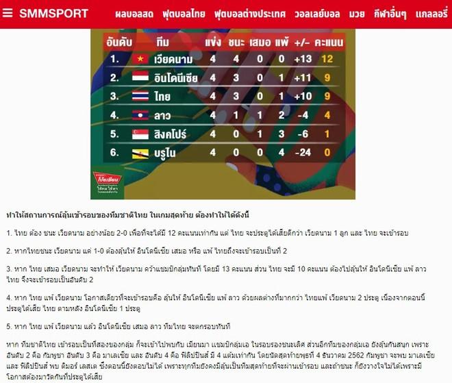 SMMsport đưa ra 5 kịch bản, trong đó có 4 kịch bản đưa U22 Thái Lan vào bán kết