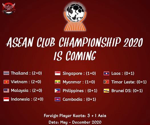 ACC là sân chơi để các CLB Việt Nam so tài với các đại diện khu vực, đặc biệt là Thái Lan