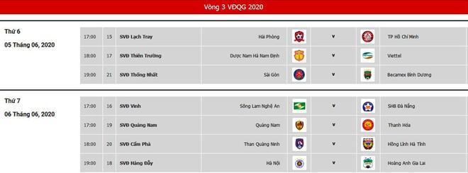 Lịch thi đấu vòng 3 V-League 2020