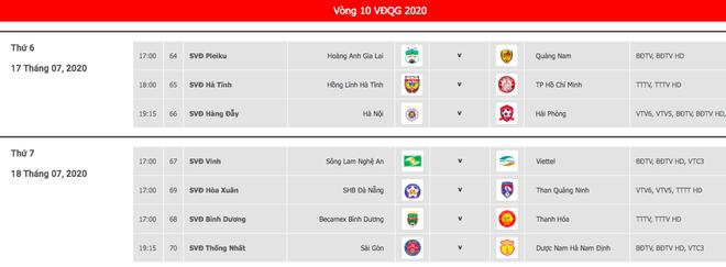 Lịch thi đấu vòng 10 V-League 2020