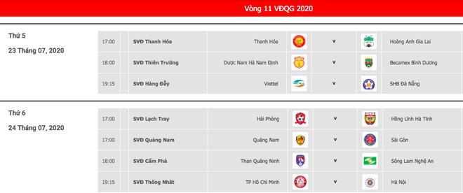 Công Phượng sẽ lấn át Quang Hải ở trận đấu hai miền Nam - Bắc?