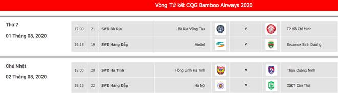 Kịch bản Công Phượng tái đấu Quang Hải trong lúc V-League hoãn