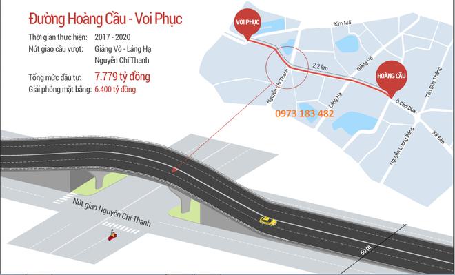 Dự án đường vành đai 1, đoạn Hoàng Cầu - Voi Phục chỉ dài hơn 2,2 km nhưng ngốn tới 7.779,3 tỷ đồng