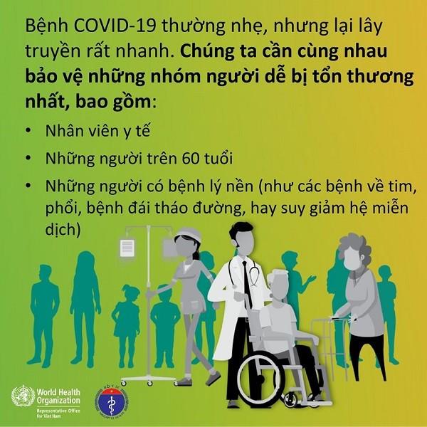 Bệnh Covid-19 lây truyền nhanh