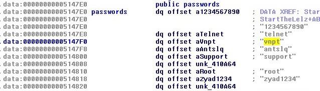 Biến thể của mã độc Mirai theo phân tích của Bkav