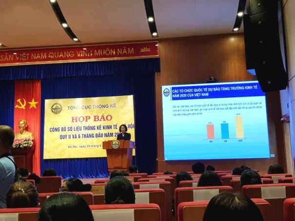 GDP 6 tháng đầu năm của Việt Nam tăng trưởng dương, đạt 1,81%