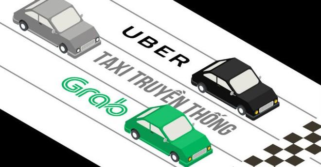 Nghị định 86/CP sửa đổi, bổ sung được kỳ vọng sẽ đáp ứng được sự hoạt động của taxi truyền thống và xe công nghệ