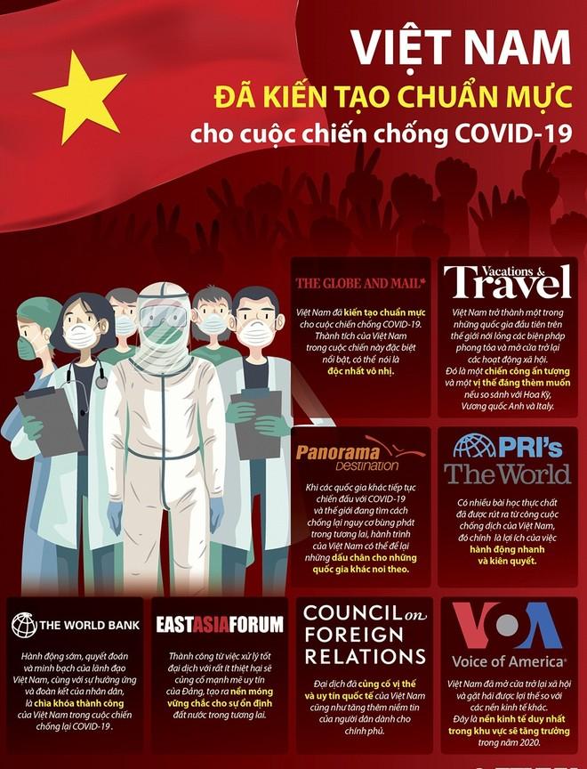 Thông điệp của Thủ tướng Nguyễn Xuân Phúc tại Phiên họp đặc biệt về Covid-19 của Liên hợp quốc ảnh 2