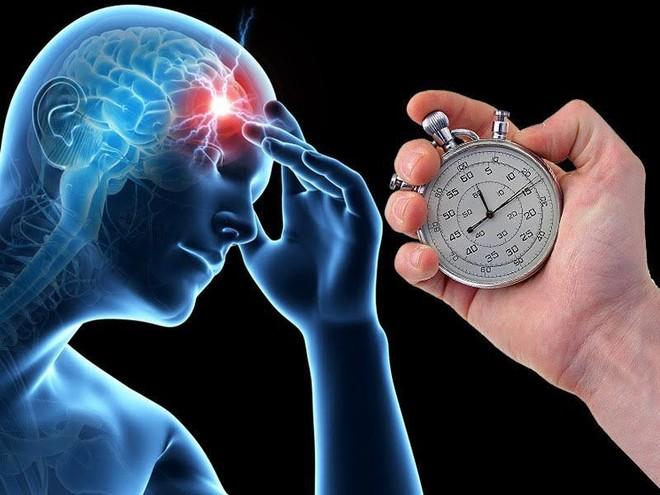 Nhận biết thời điểm và nguy cơ dễ bị đột quỵ ảnh 1