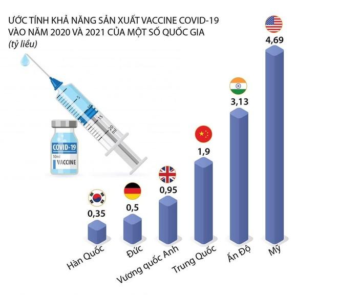 Covid-19 năm thứ hai và lời kêu gọi chia sẻ vaccine để chấm dứt đại dịch ảnh 2