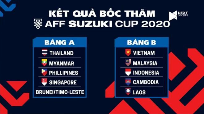ĐT Việt Nam chung bảng với Malaysia, Indonesia ở AFF Cup 2020 ảnh 2