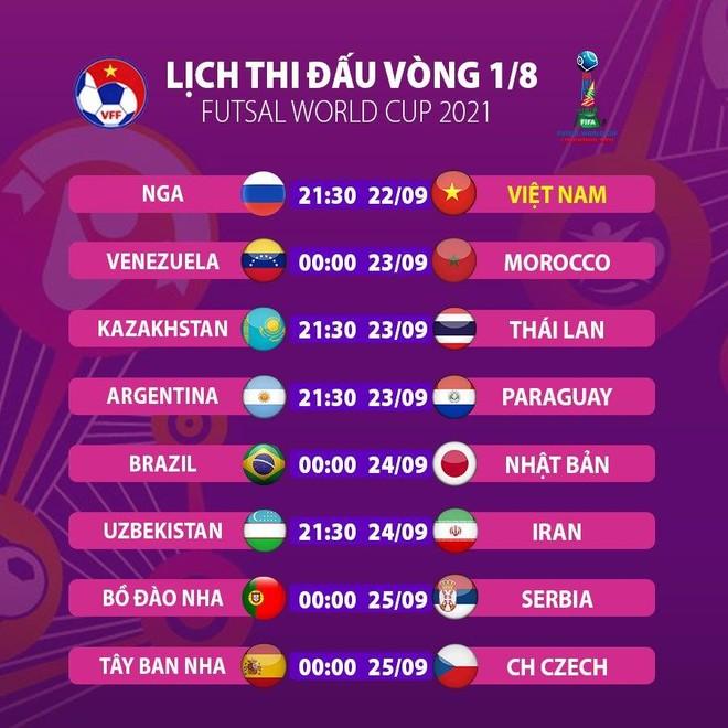 ĐT futsal Việt Nam chuẩn bị thế nào cho trận gặp ĐT Nga tối nay? ảnh 2