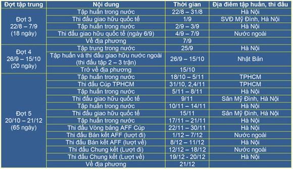 Tuyển Việt Nam thoát bảng tử thần tại AFF Cup 2014 ảnh 3