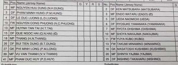 U23 Việt Nam 0 - 2 U23 Nhật Bản: Sơ sểnh phút cuối! ảnh 1