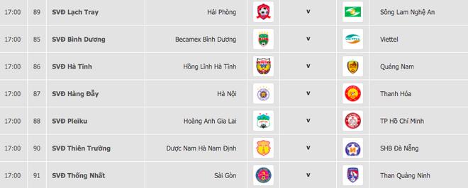 Sài Gòn FC sảy chân, đua vô địch V-League 2020 càng khó lường ảnh 3