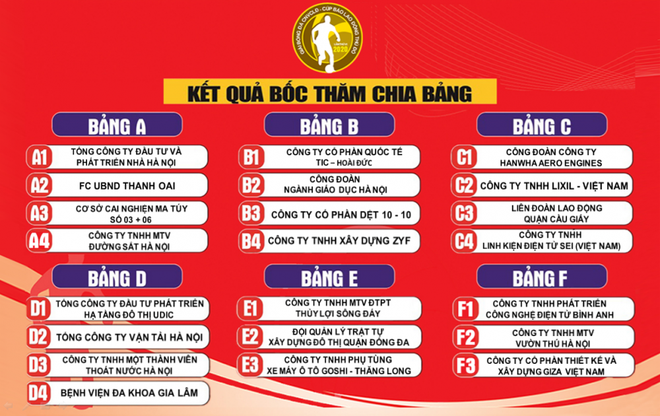 22 đội bóng tranh cúp Báo Lao động Thủ đô năm 2020 ảnh 2