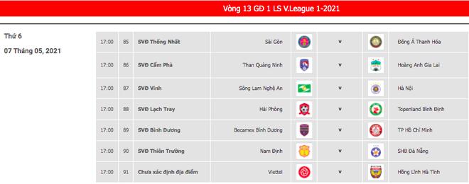 Viettel tiếp Hà Tĩnh trên sân Việt Trì, cả V-League thở phào ảnh 2