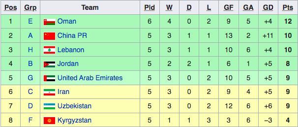 Hai kịch bản cho ĐT Việt Nam khi quyết đấu UAE ảnh 1